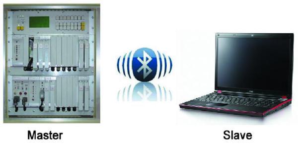 Bluetooth-соединение с удаленным устройством