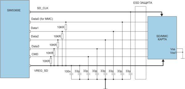 Схема подключения SD/MMC-карты памяти