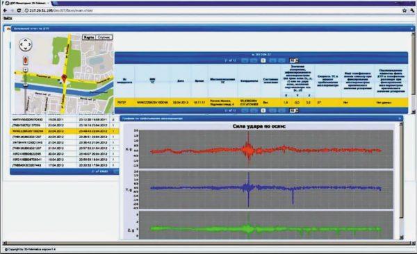 Веб-интерфейс программного обеспечения для российского проекта UBI фирмы 3S-Telematica