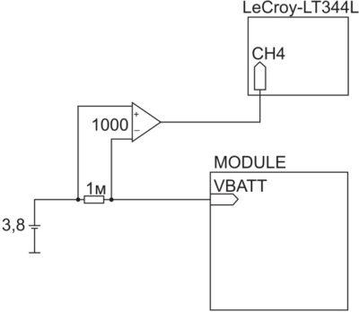 Структурная схема стенда для измерения энергопотребления