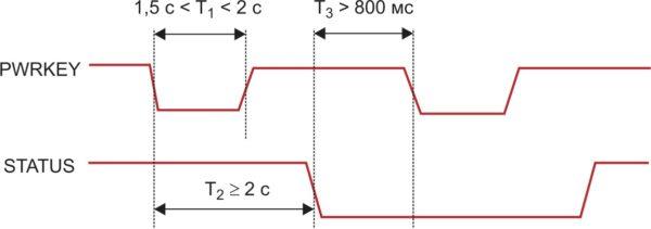 Временные диаграммы процессов при перезапуске модуля посредством контакта PWRKEY