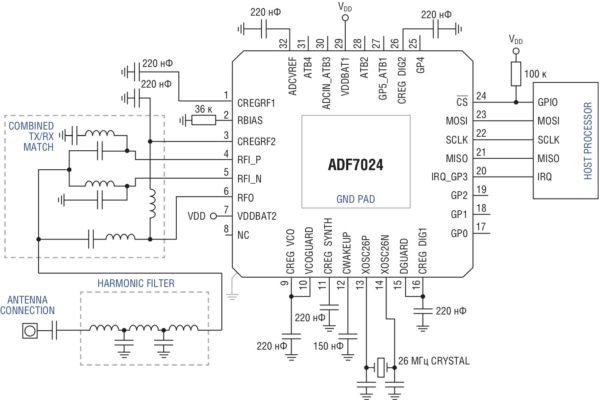 Рекомендованная схема включения ADF7024