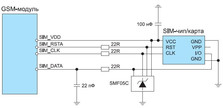 Схема подключения SIM-чипа к GSM-модулю