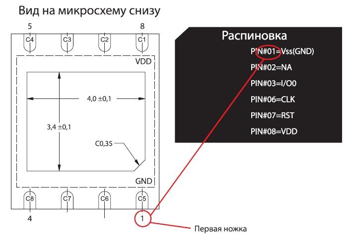 Распиновка SIM-чипа