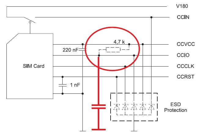 Подключение SIM-карты
