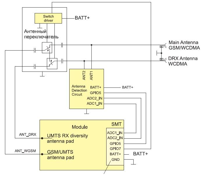 Пример схемы диагностики антенного тракта