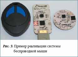 Пример реализации системы беспроводной мыши