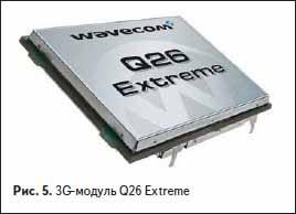 3G-модуль Q26 Extreme Wavecom