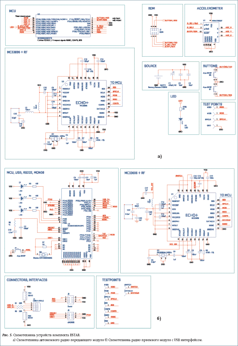 Схемотехника устройств комплекта ESTAR