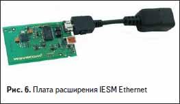 Плата расширения IESM Ethernet Wavecom