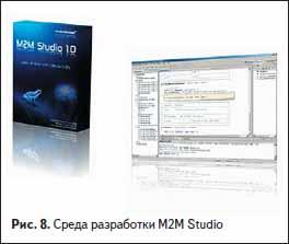 Среда разработки M2M Studio