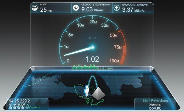 Тестирование модема при приеме данных (www.speedtest.net)