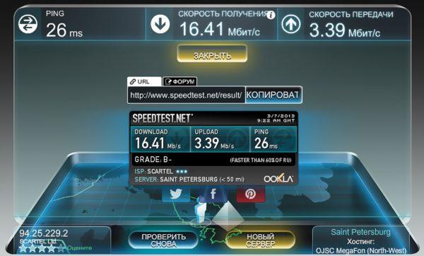Тестирование модема при передаче данных (www.speedtest.net)