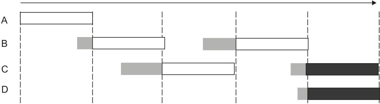 Синхронный алгоритм обнаружения соседнего узла
