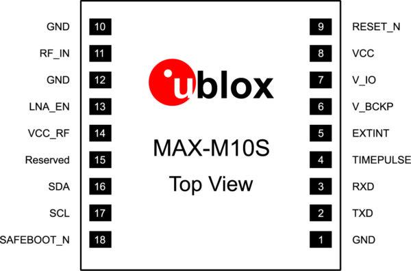 Расположение и название контактных площадок модуля u-blox MAX M10
