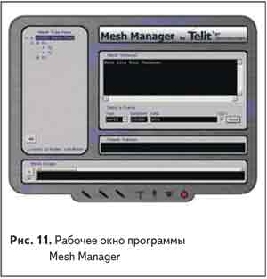 Рабочее окно программы Mesh Manager