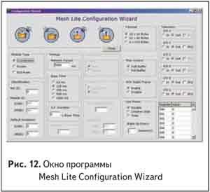 Окно программы Mesh Lite Configuration Wizard