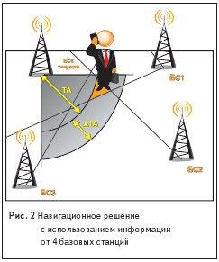 Навигационное решениес использованием информацииот 4 базовых станций