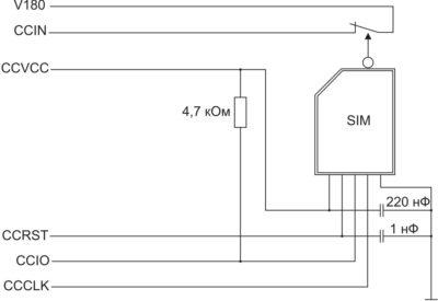 Схема подключения SIM-карты к модулю BGS2-E8