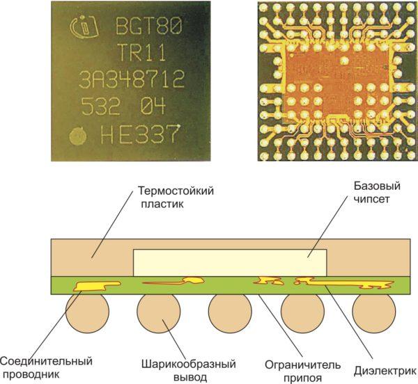 Внешний вид трансивера BGT80