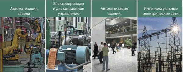 Примеры промышленных применений, где может быть реализована беспроводная связь