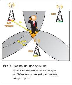 Рис. 6. Навигационное решение с использованием информации от 3 базовых станций различных операторов