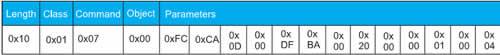 Пример запроса модуля BLE112 на установление соединения с устройством BA:DF:00:OD:CA:FC