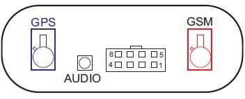 Интерфейсные разъемы модема GSM2438