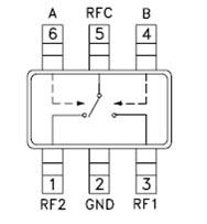 Схема расположения выводов переключателя HMC544