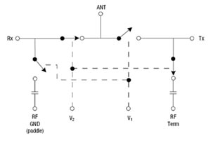 Схема коммутации переключателя «приём — передача» SkyWorks SKY13274-349LF