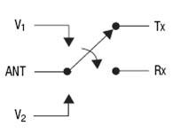 Схема коммутации переключателя «прием — передача» AS217-000