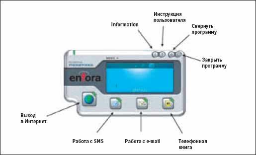 Интерфейс пользователя программы Phone Tools