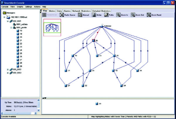 Приложение SmartMesh Console 1.6