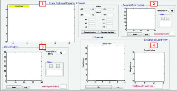 Системный интерфейс пользователя