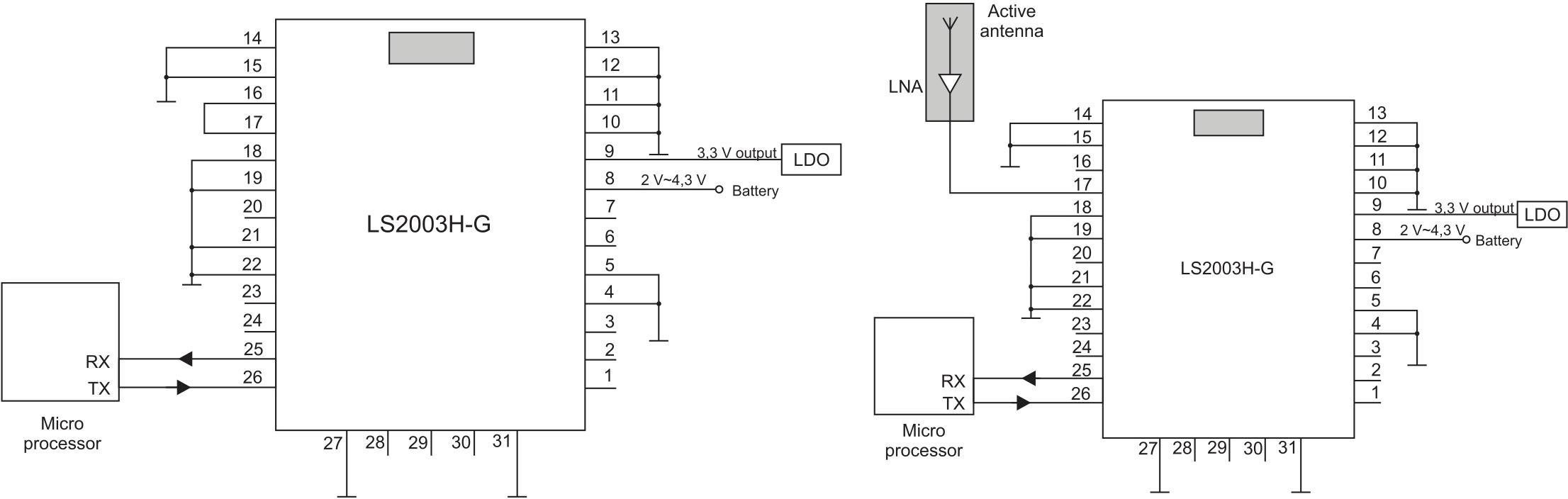 Модуль LS2003H-G: а) со встроенной антенной; б) с внешней антенной