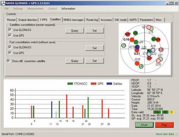 Окно программы NAVIA, когда сигнал спутника Galileo A11 используется при формировании навигационного решения