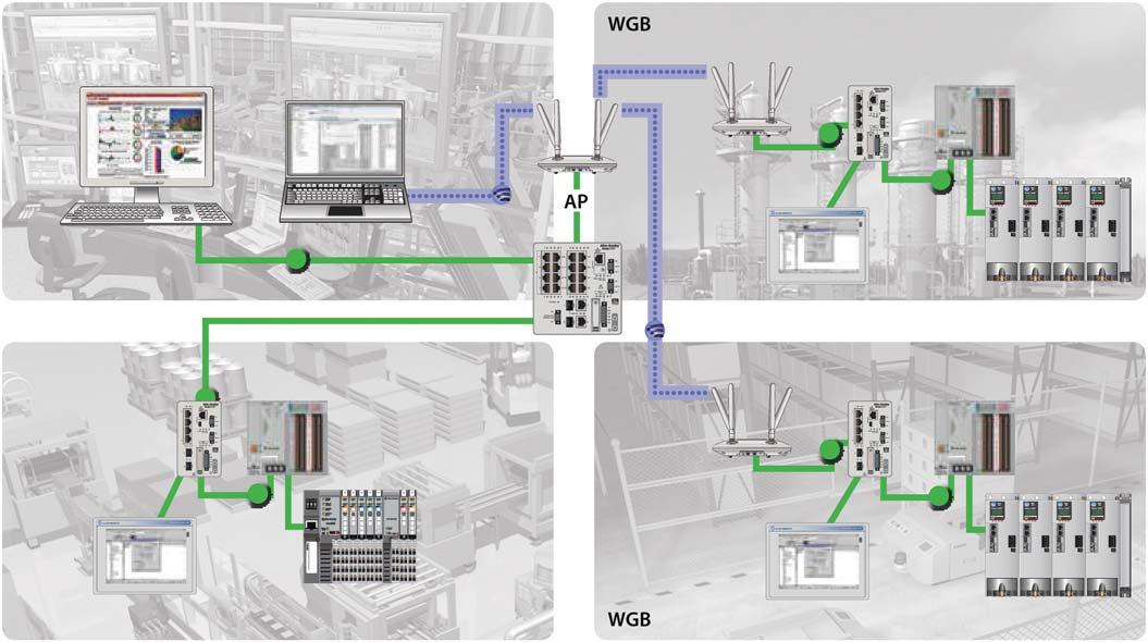 Схема работы устройства Stratix 5100