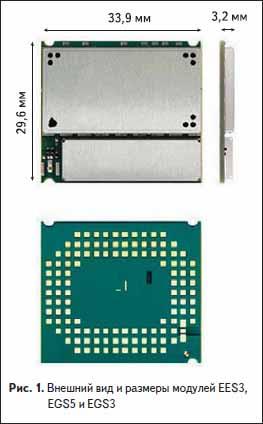 Внешний вид и размеры GSM модулей EES3, EGS5 и EGS3