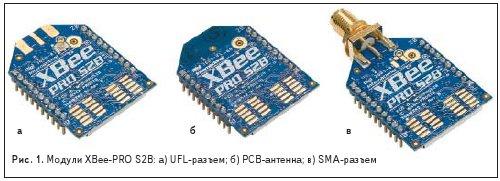 Модули XBee-PRO S2B: UFL-разъем, PCB-антенна, SMA-разъем