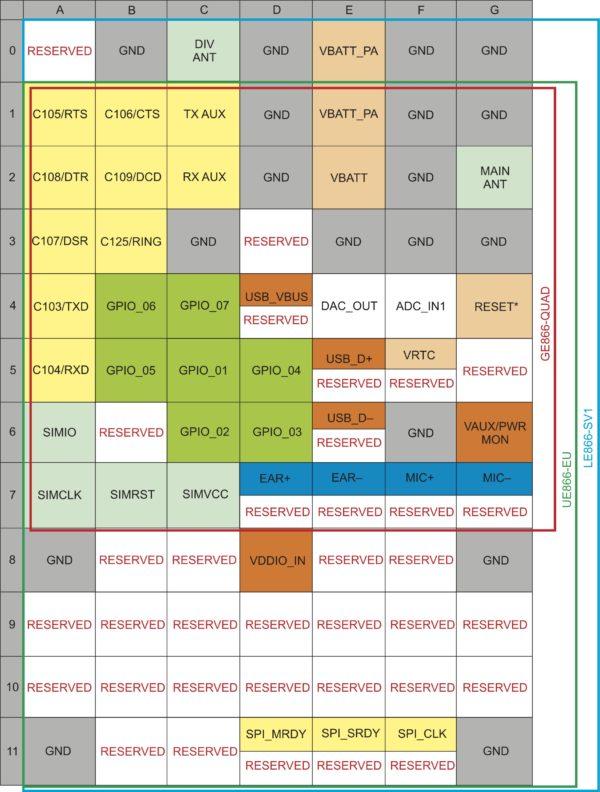 Расположение контактов модулей серии xE866