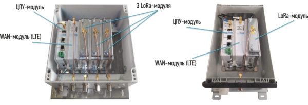 Внешний вид базовых станций Wirnet iBTS: слева - стандартная версия; справа - компактная