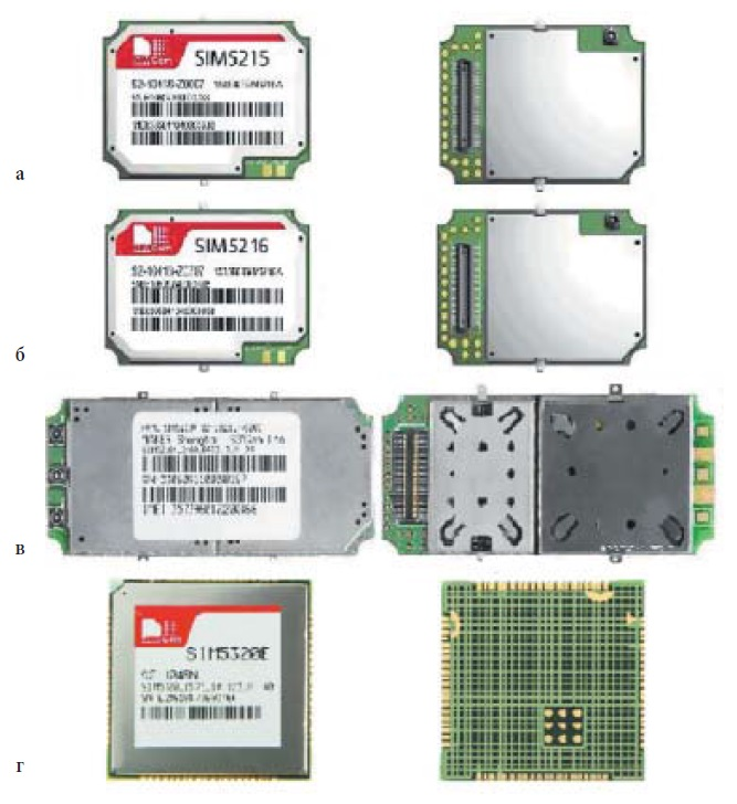 Линейка 3G-модулей SIMCom: а) SIM5215; б) SIM5216; в) SIM5218; г) SIM5320