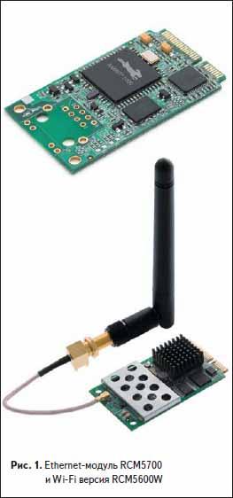 Ethernet-модуль RCM5700 и WiFi версия RCM5600W