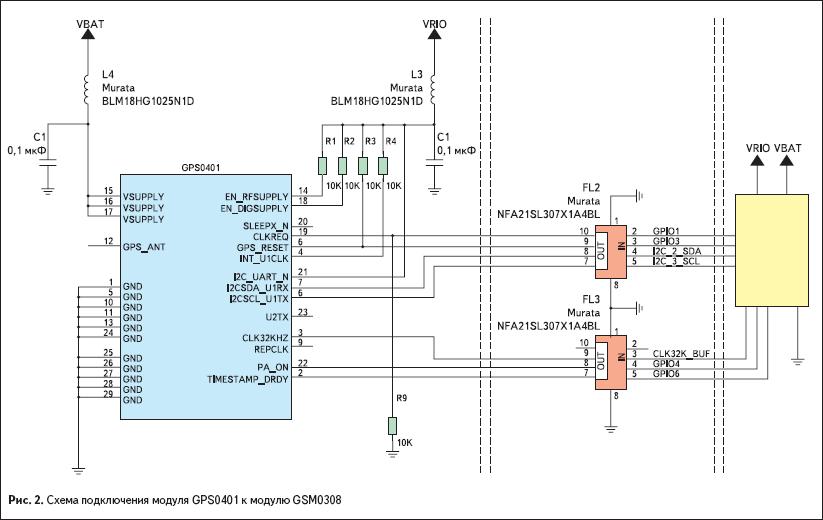 Схема подключения модуля GPS0401 к модулю GSM0308
