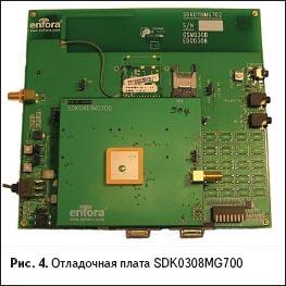 Отладочная плата SDK0308MG700