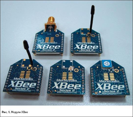 Модули XBee