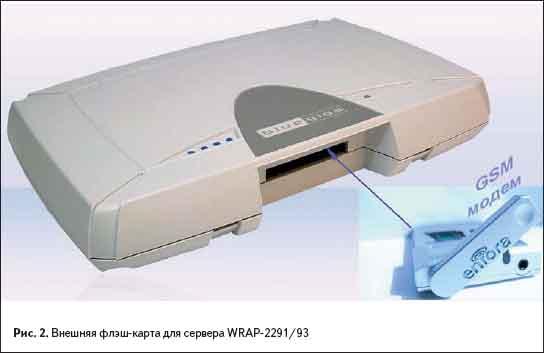Внешняя флэш-карта для сервера WRAP-2291/93