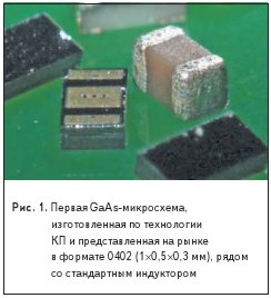 Первая GaAs-микросхема,изготовленная по технологииКП и представленная на рынкев формате 0402 (1×0,5×0,3 мм), рядомсо стандартным индуктором