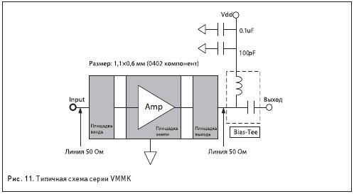 Типичная схема серии VMMK