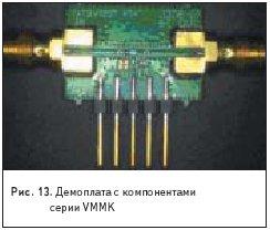 Демоплата с компонентамисерии VMMK